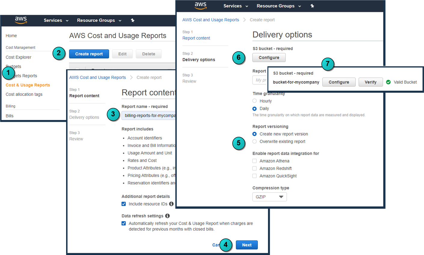 AWS Data Collection Prerequisites for an IAM Role