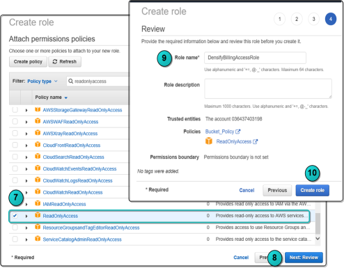 AWS Data Collection CloudWatch Prerequisites for an IAM Role
