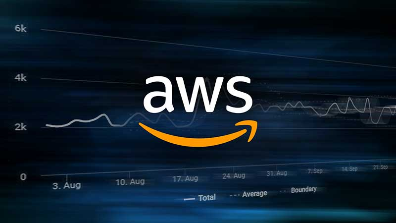 Managing AWS Billing Outliers