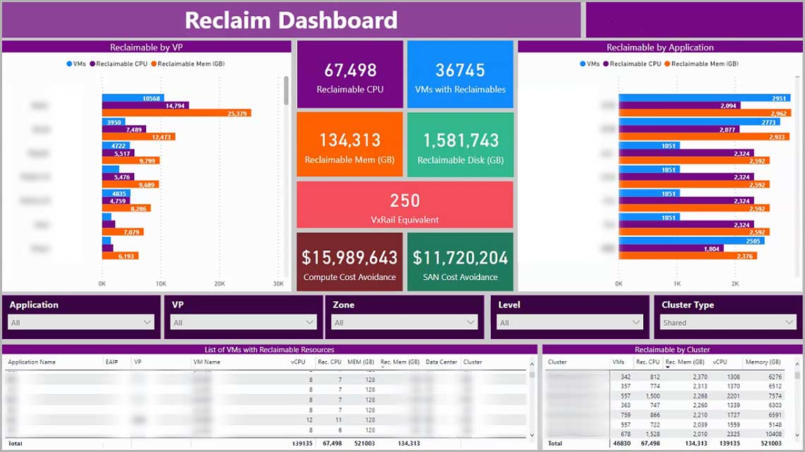 Display Densify data in Microsoft Power BI