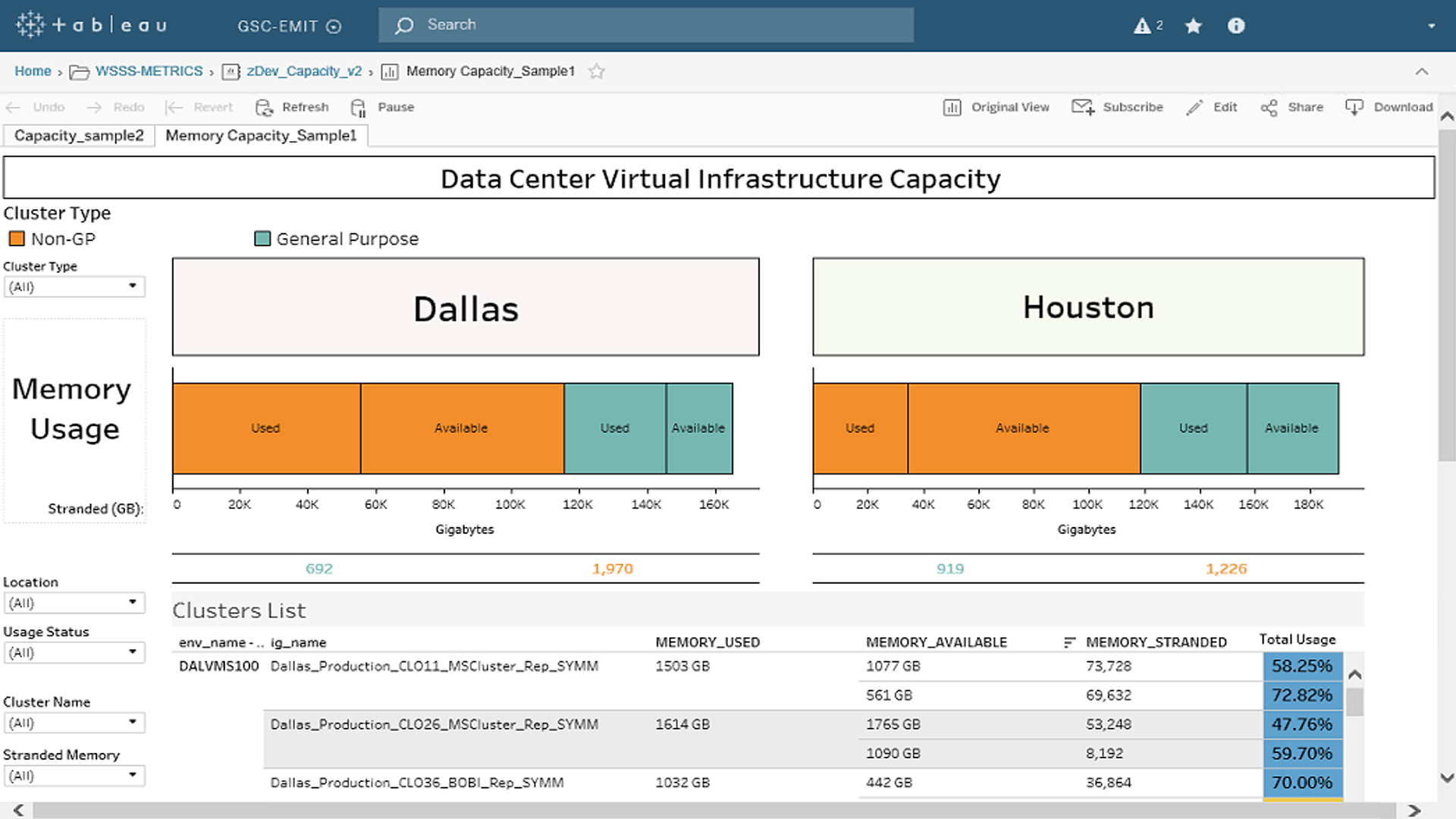 Densify data in Tableau