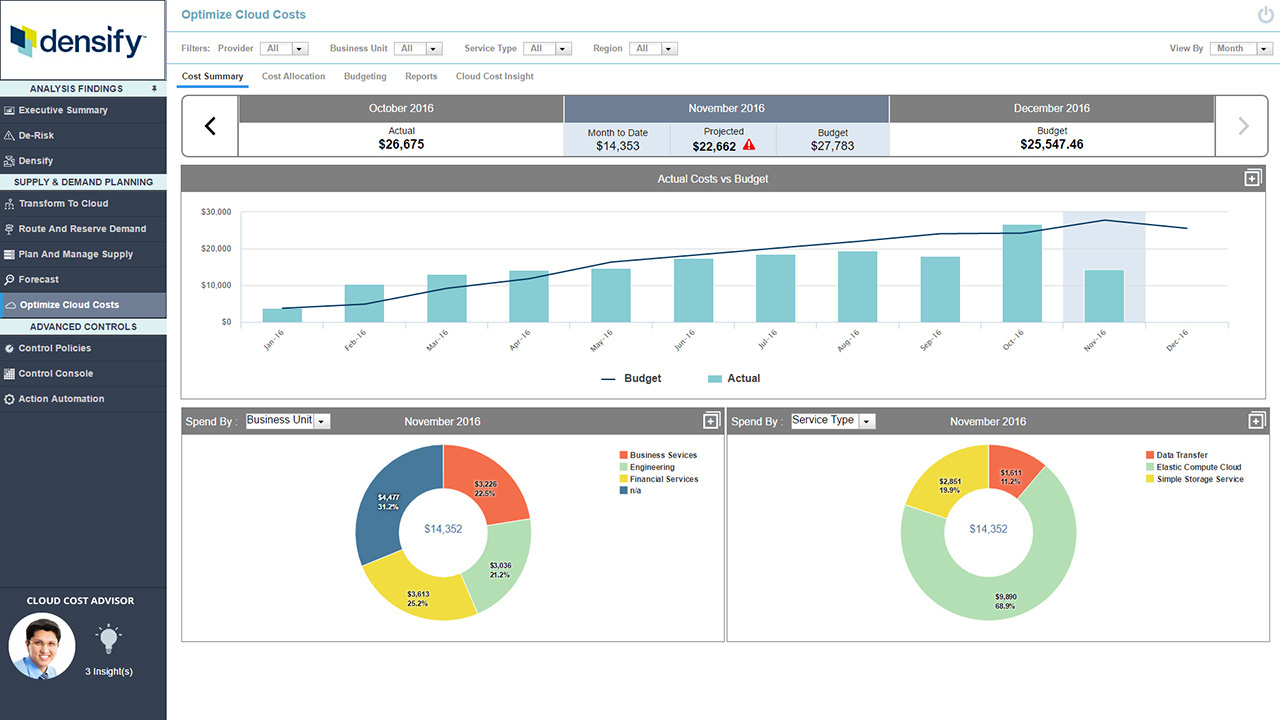 Densify shows you actual versus projected and budgeted cloud spend over time