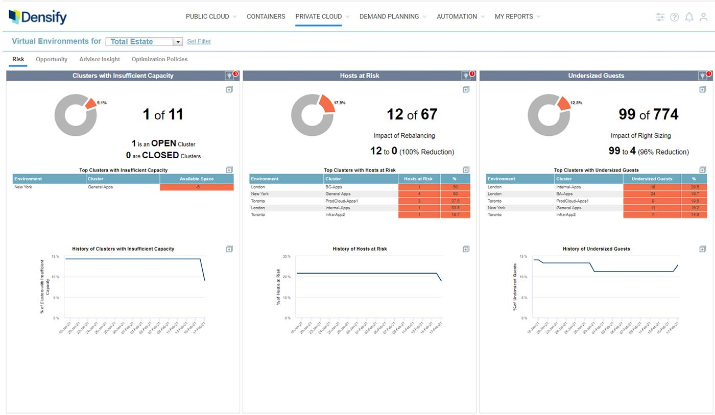 Increase VM density with Densify