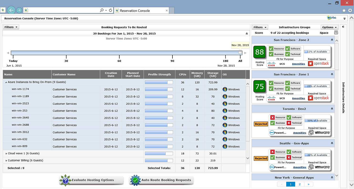 Densify displays bookings alongside profile strength to help you place workloads appropriately