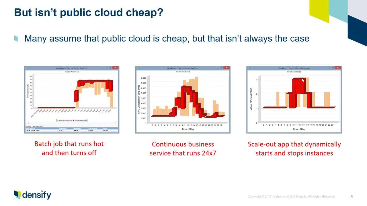 Public Cloud Capacity Optimization Strategies that Augment Bill Analysis