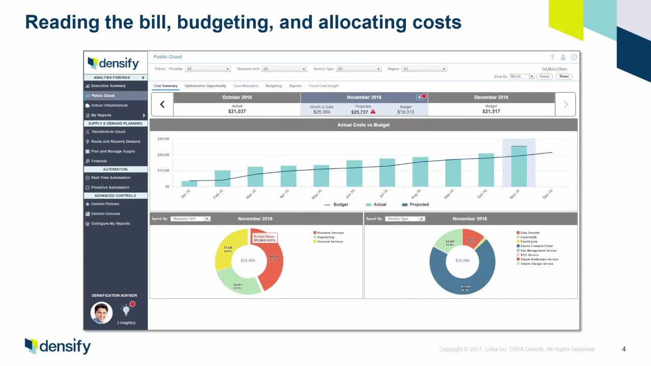 Strategies to Optimize Public Cloud Costs